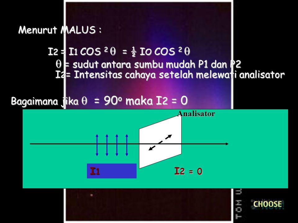 Menurut MALUS : I 2 = I 1 COS 2  = ½ I O COS 2   = sudut antara sumbu mudah P1 dan P2  = sudut antara sumbu mudah P1 dan P2 I 2 = Intensitas cahay
