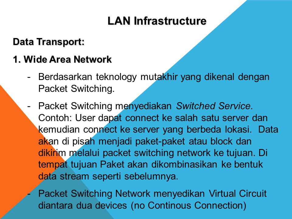 LAN Infrastructure Data Transport: 1.Wide Area Network -Berdasarkan teknology mutakhir yang dikenal dengan Packet Switching. -Packet Switching menyedi