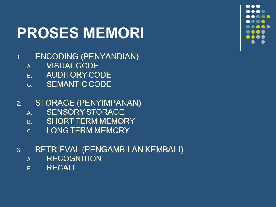 1. ENCODING (PENYANDIAN) A. VISUAL CODE B. AUDITORY CODE C. SEMANTIC CODE 2. STORAGE (PENYIMPANAN) A. SENSORY STORAGE B. SHORT TERM MEMORY C. LONG TER