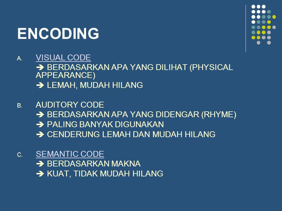 ENCODING A. VISUAL CODE VISUAL CODE  BERDASARKAN APA YANG DILIHAT (PHYSICAL APPEARANCE)  LEMAH, MUDAH HILANG B. AUDITORY CODE  BERDASARKAN APA YANG