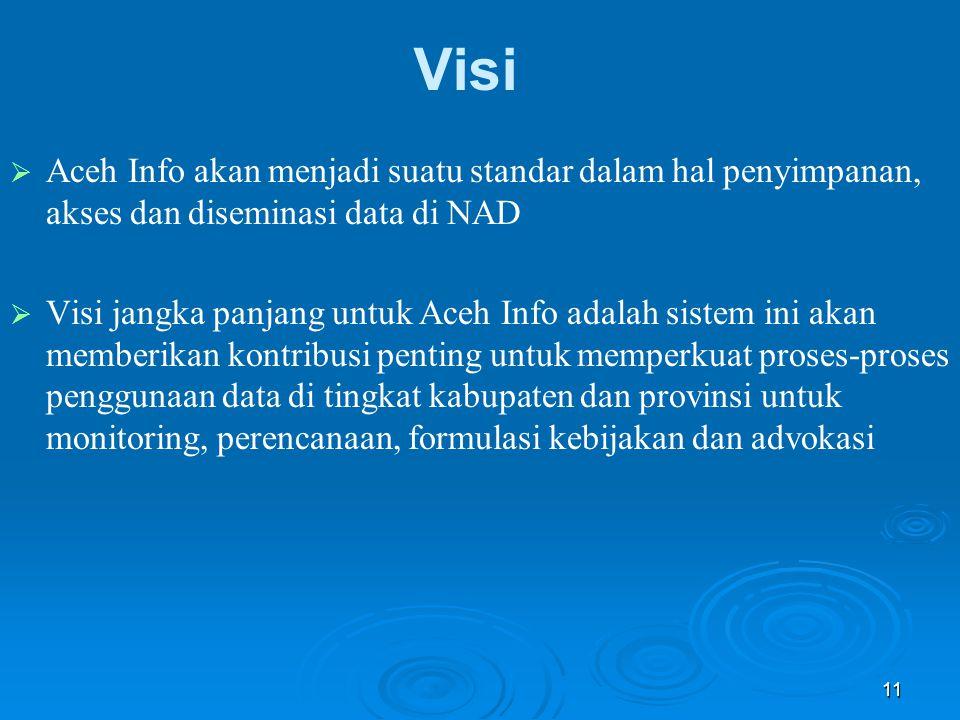 11 Visi  Aceh Info akan menjadi suatu standar dalam hal penyimpanan, akses dan diseminasi data di NAD  Visi jangka panjang untuk Aceh Info adalah sistem ini akan memberikan kontribusi penting untuk memperkuat proses-proses penggunaan data di tingkat kabupaten dan provinsi untuk monitoring, perencanaan, formulasi kebijakan dan advokasi