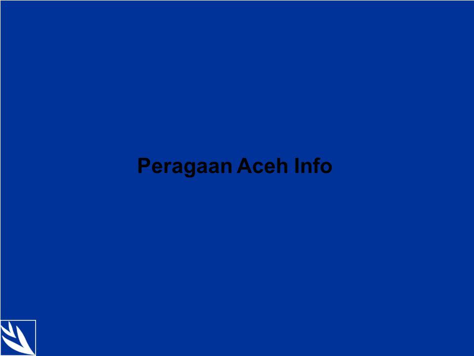 15 Peragaan Aceh Info