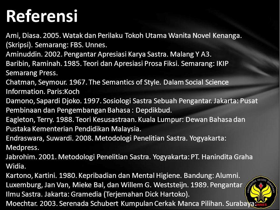 Referensi Ami, Diasa. 2005. Watak dan Perilaku Tokoh Utama Wanita Novel Kenanga. (Skripsi). Semarang: FBS. Unnes. Aminuddin. 2002. Pengantar Apresiasi