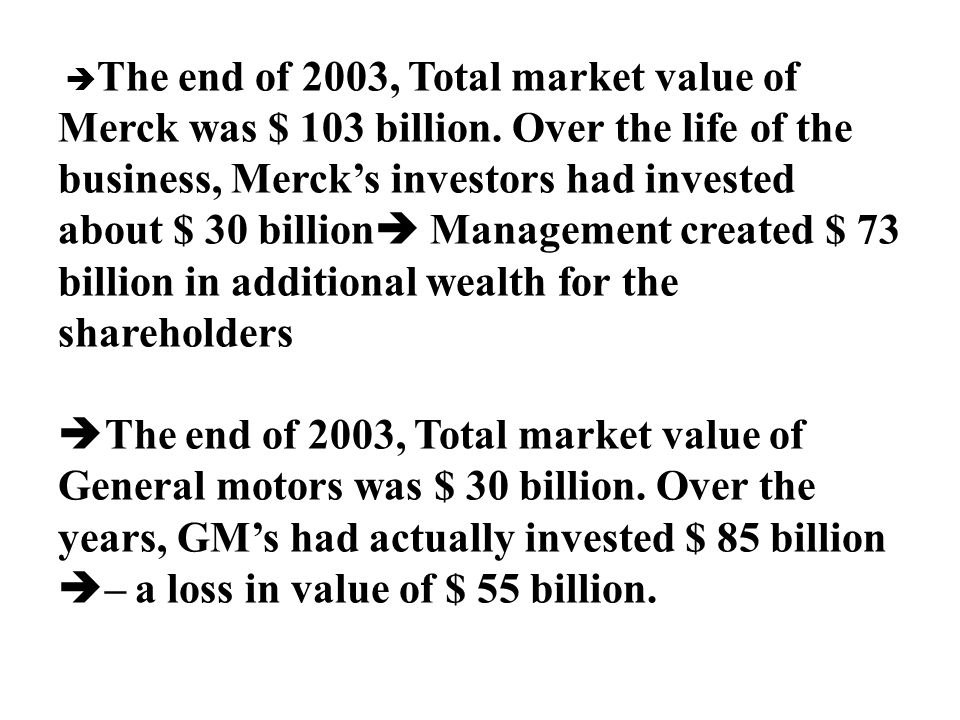  The end of 2003, Total market value of Merck was $ 103 billion. Over the life of the business, Merck's investors had invested about $ 30 billion  M