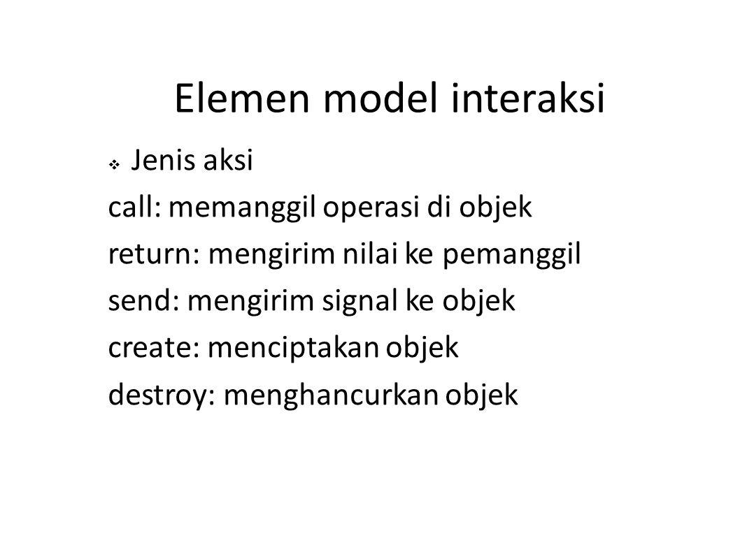 Elemen model interaksi  Jenis aksi call: memanggil operasi di objek return: mengirim nilai ke pemanggil send: mengirim signal ke objek create: mencip