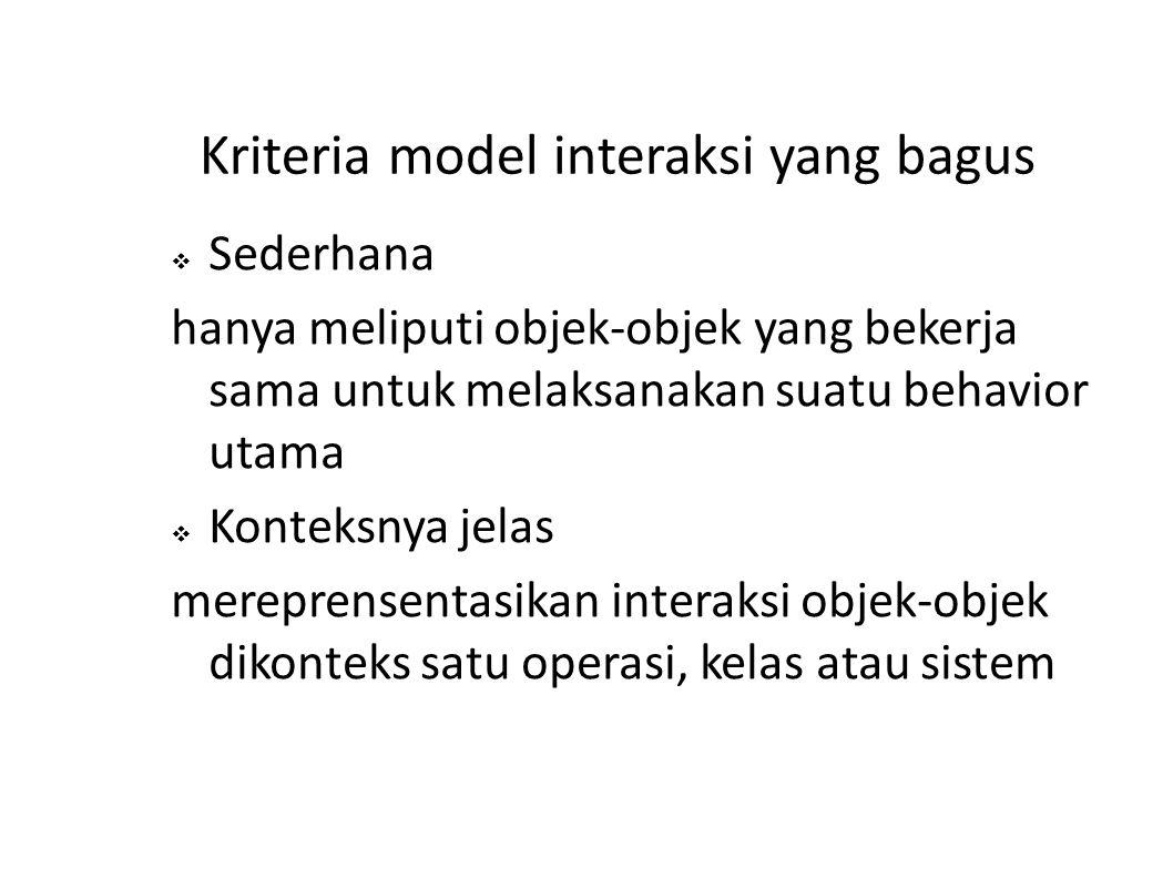 Kriteria model interaksi yang bagus  Sederhana hanya meliputi objek-objek yang bekerja sama untuk melaksanakan suatu behavior utama  Konteksnya jela
