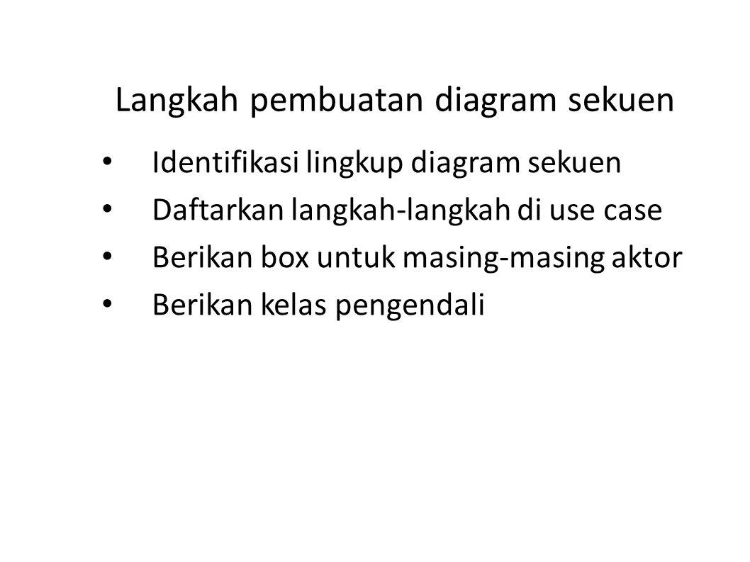 Langkah pembuatan diagram sekuen Identifikasi lingkup diagram sekuen Daftarkan langkah-langkah di use case Berikan box untuk masing-masing aktor Berik