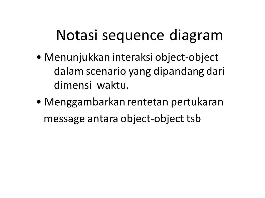 Notasi sequence diagram Menunjukkan interaksi object-object dalam scenario yang dipandang dari dimensi waktu. Menggambarkan rentetan pertukaran messag