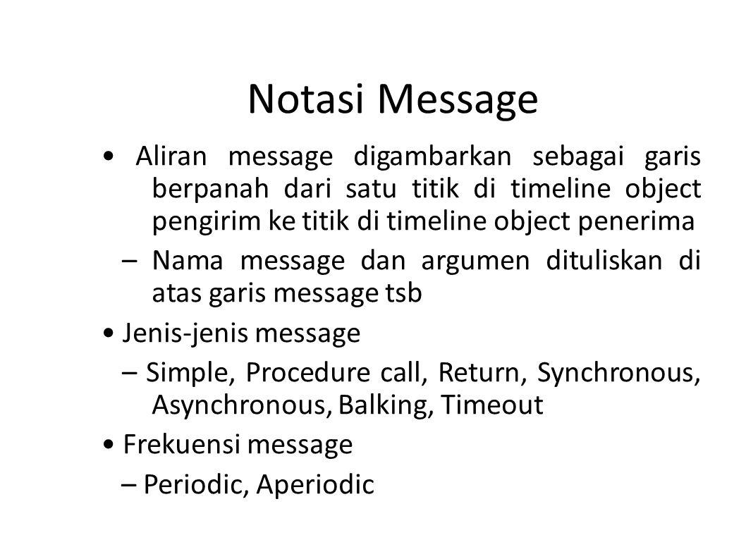 Notasi Message Aliran message digambarkan sebagai garis berpanah dari satu titik di timeline object pengirim ke titik di timeline object penerima – Na