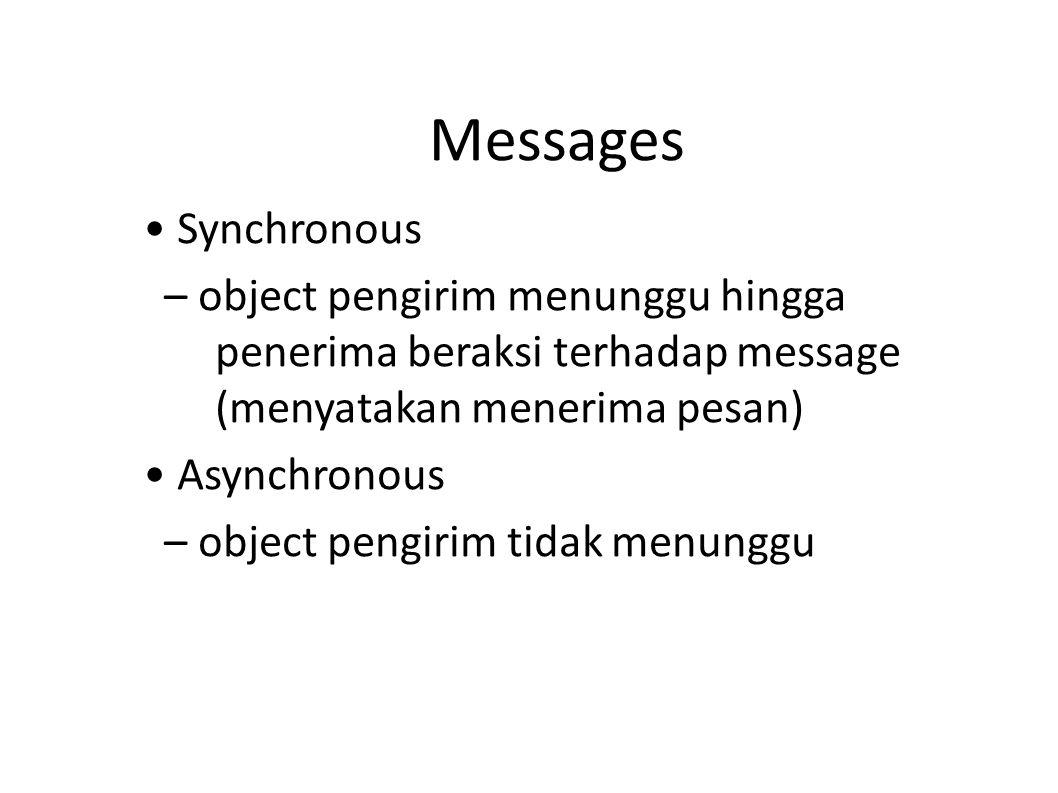 Messages Synchronous – object pengirim menunggu hingga penerima beraksi terhadap message (menyatakan menerima pesan) Asynchronous – object pengirim ti