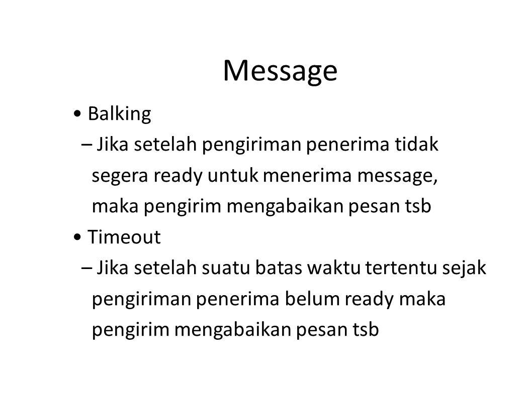 Message Balking – Jika setelah pengiriman penerima tidak segera ready untuk menerima message, maka pengirim mengabaikan pesan tsb Timeout – Jika setel