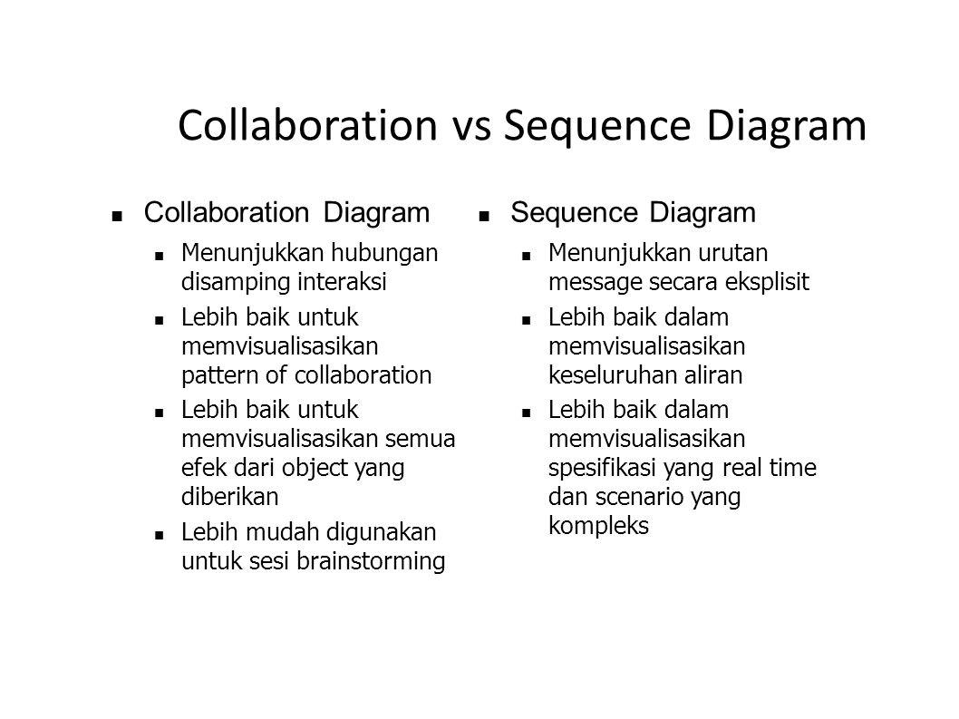Collaboration vs Sequence Diagram Collaboration Diagram Menunjukkan hubungan disamping interaksi Lebih baik untuk memvisualisasikan pattern of collabo