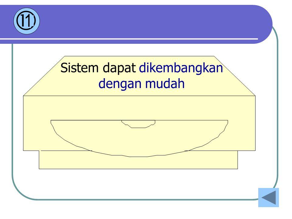 Sistem dapat dikembangkan dengan mudah  1