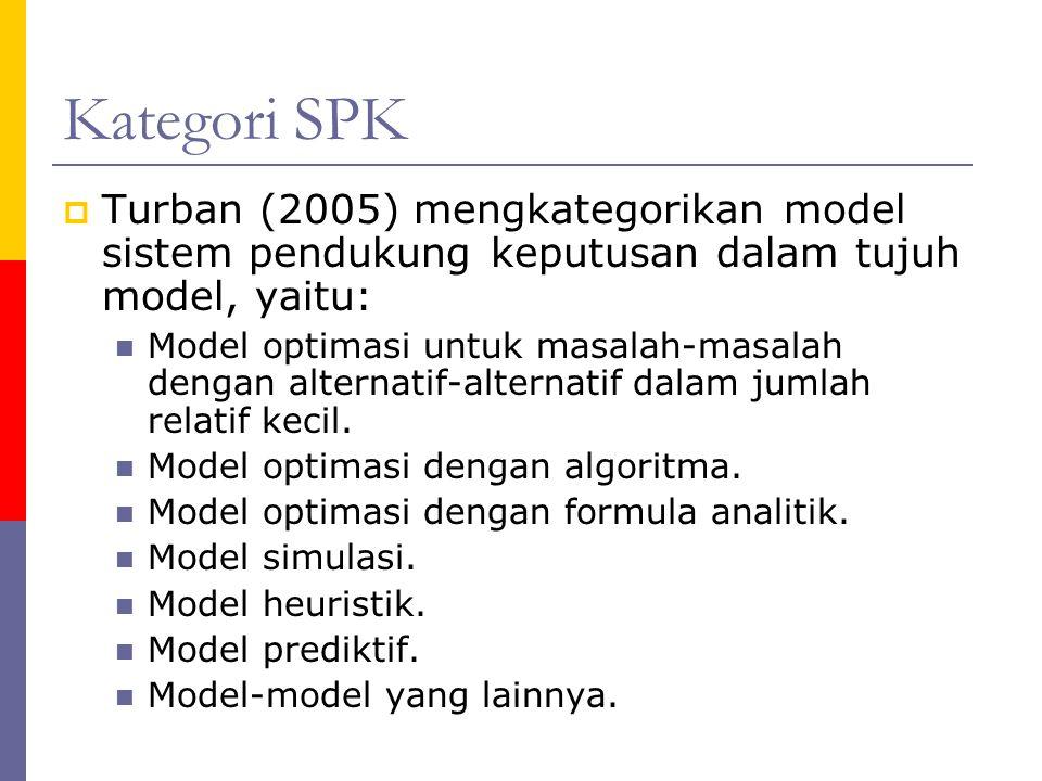 Kategori SPK  Turban (2005) mengkategorikan model sistem pendukung keputusan dalam tujuh model, yaitu: Model optimasi untuk masalah-masalah dengan al