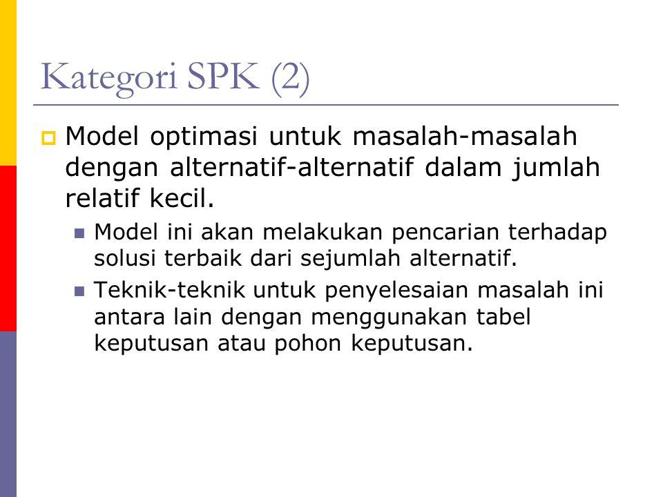 Kategori SPK (2)  Model optimasi untuk masalah-masalah dengan alternatif-alternatif dalam jumlah relatif kecil. Model ini akan melakukan pencarian te