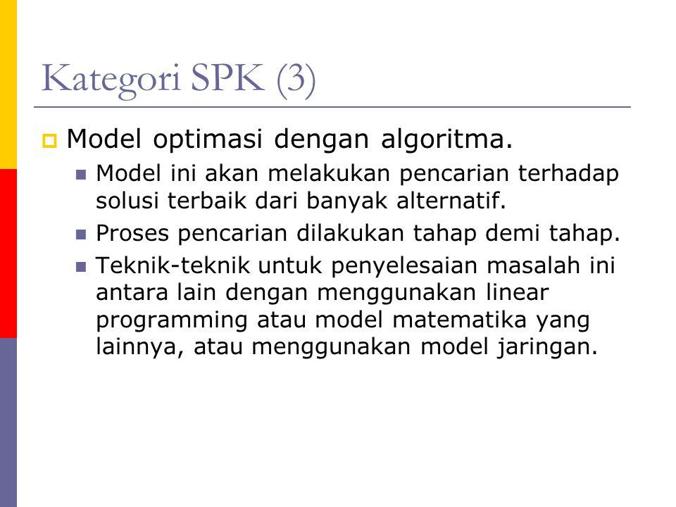 Kategori SPK (3)  Model optimasi dengan algoritma. Model ini akan melakukan pencarian terhadap solusi terbaik dari banyak alternatif. Proses pencaria