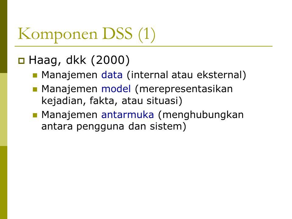 Komponen DSS (1)  Haag, dkk (2000) Manajemen data (internal atau eksternal) Manajemen model (merepresentasikan kejadian, fakta, atau situasi) Manajem
