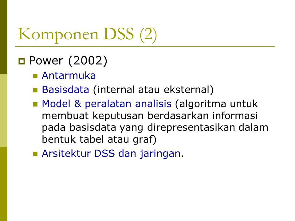 Komponen DSS (2)  Power (2002) Antarmuka Basisdata (internal atau eksternal) Model & peralatan analisis (algoritma untuk membuat keputusan berdasarka
