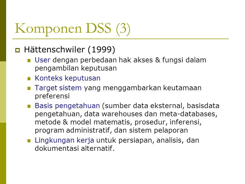 Komponen DSS (3)  Hättenschwiler (1999) User dengan perbedaan hak akses & fungsi dalam pengambilan keputusan Konteks keputusan Target sistem yang men