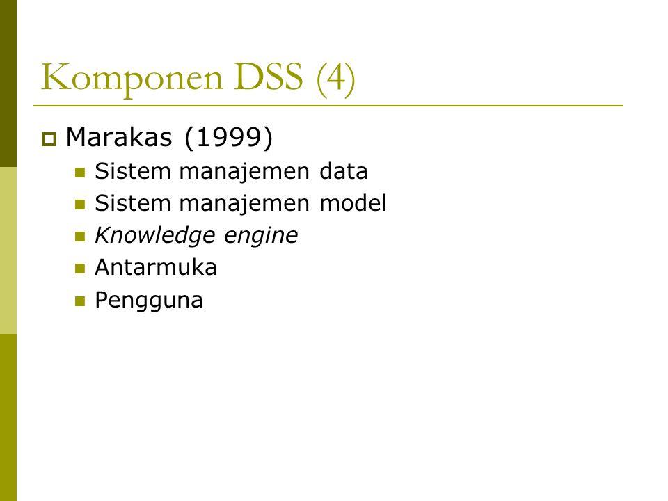 Komponen DSS (4)  Marakas (1999) Sistem manajemen data Sistem manajemen model Knowledge engine Antarmuka Pengguna