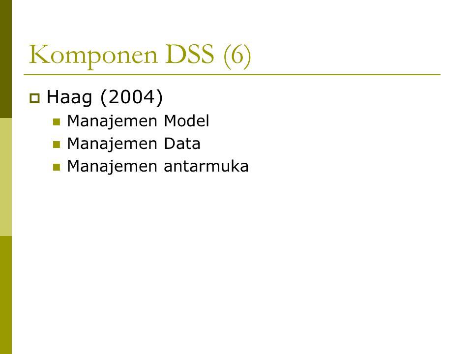 Komponen DSS (6)  Haag (2004) Manajemen Model Manajemen Data Manajemen antarmuka
