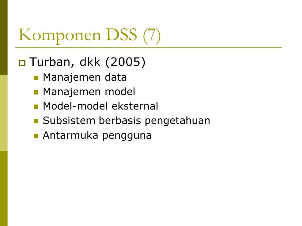 Komponen DSS (7)  Turban, dkk (2005) Manajemen data Manajemen model Model-model eksternal Subsistem berbasis pengetahuan Antarmuka pengguna