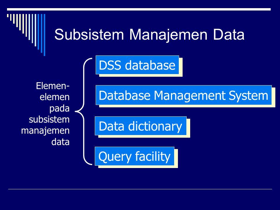 Subsistem Manajemen Data Elemen- elemen pada subsistem manajemen data DSS database Database Management System Data dictionary Query facility