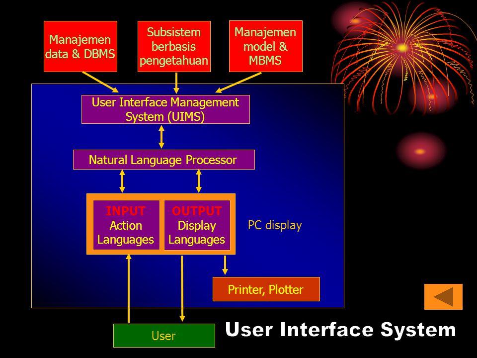 Manajemen data & DBMS Subsistem berbasis pengetahuan Manajemen model & MBMS Printer, Plotter User Natural Language Processor User Interface Management