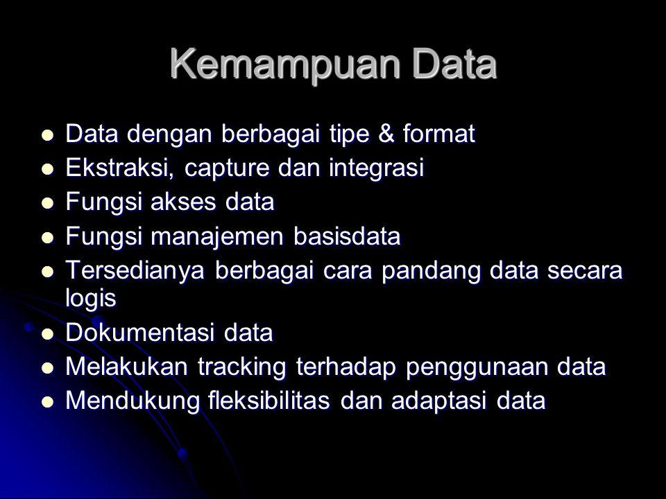 Kemampuan Data Data dengan berbagai tipe & format Data dengan berbagai tipe & format Ekstraksi, capture dan integrasi Ekstraksi, capture dan integrasi