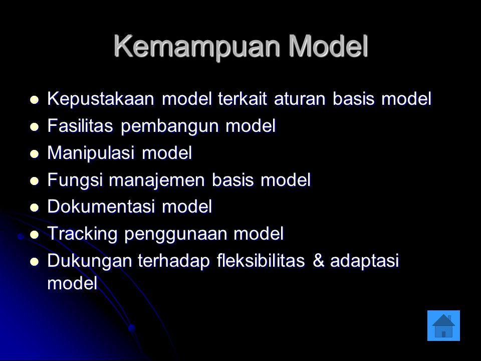 Kemampuan Model Kepustakaan model terkait aturan basis model Kepustakaan model terkait aturan basis model Fasilitas pembangun model Fasilitas pembangu