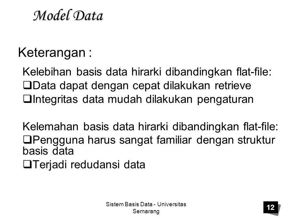 Sistem Basis Data - Universitas Semarang 12 Model Data Kelebihan basis data hirarki dibandingkan flat-file:  Data dapat dengan cepat dilakukan retrie