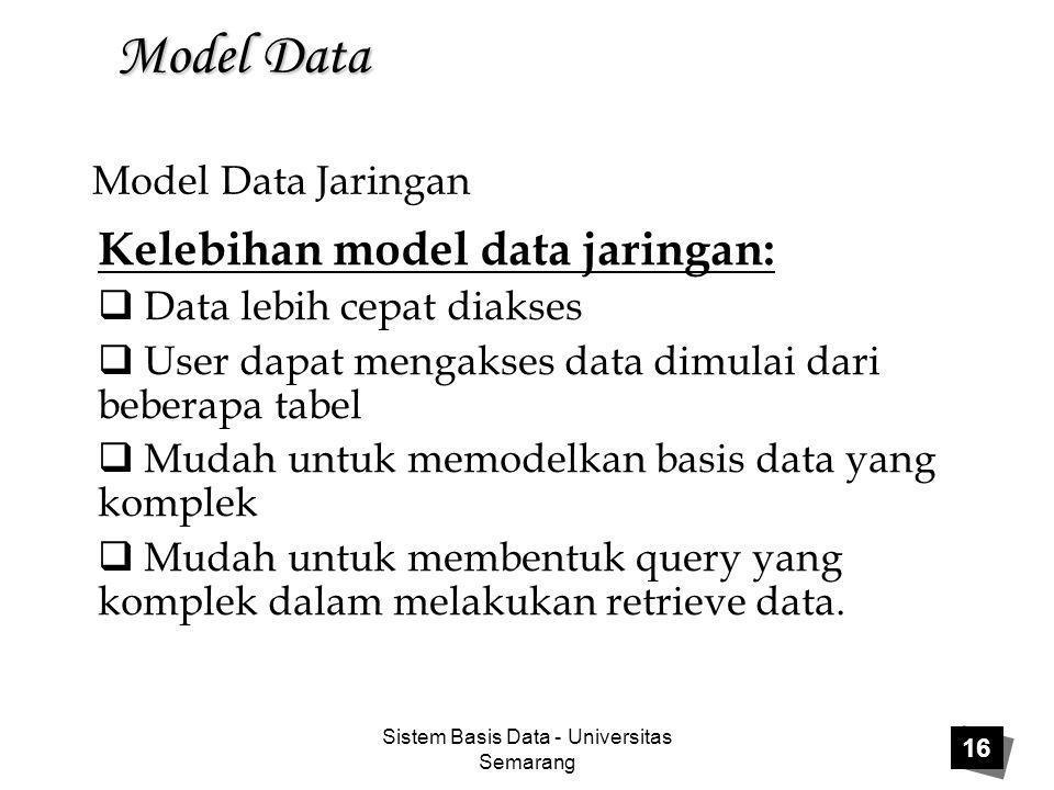 Sistem Basis Data - Universitas Semarang 16 Model Data Kelebihan model data jaringan:  Data lebih cepat diakses  User dapat mengakses data dimulai d