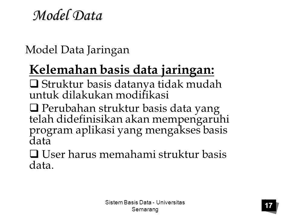 Sistem Basis Data - Universitas Semarang 17 Model Data Kelemahan basis data jaringan:  Struktur basis datanya tidak mudah untuk dilakukan modifikasi