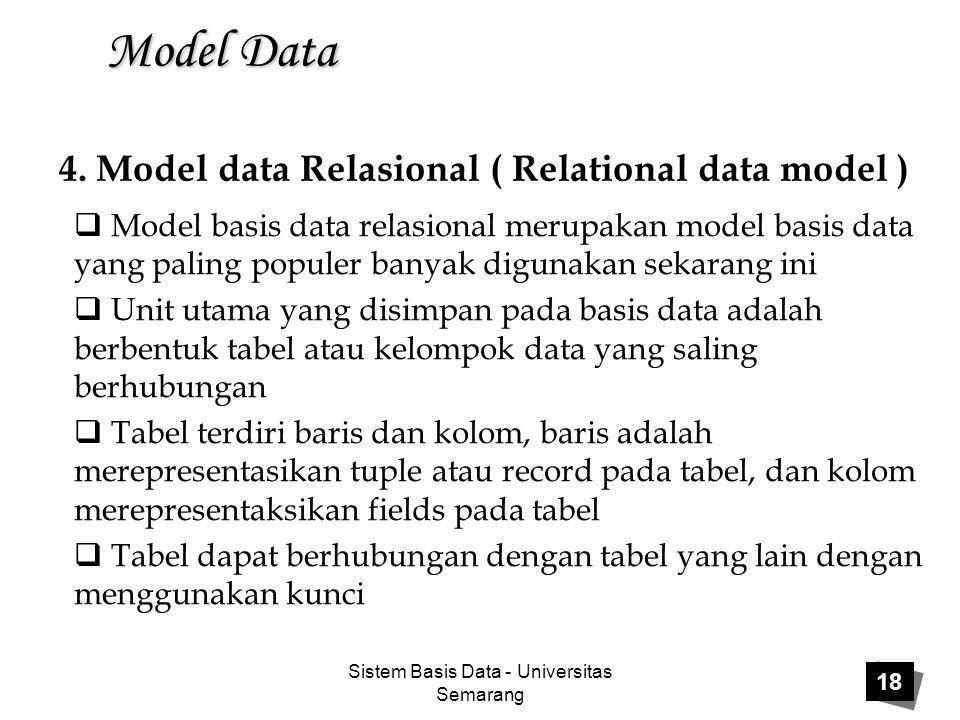 Sistem Basis Data - Universitas Semarang 18 Model Data  Model basis data relasional merupakan model basis data yang paling populer banyak digunakan s