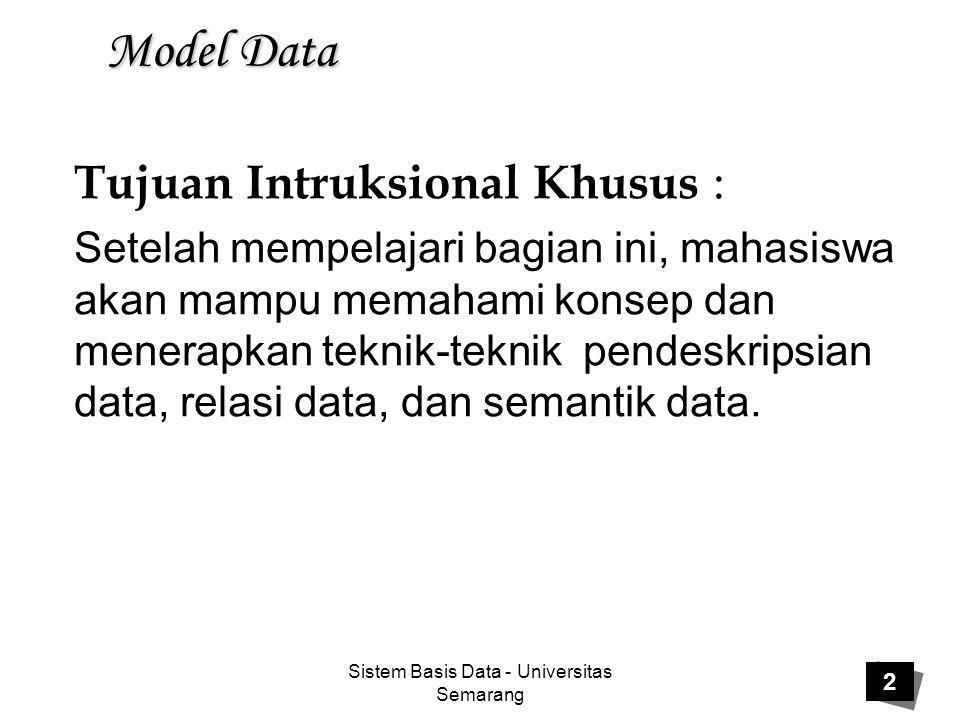 Sistem Basis Data - Universitas Semarang 23 Model Data Mahasiswa nim Mata Kuliah Kode_kul Mempelaja ri nimKode_kul Nm_mhs Alamat_mhs semester SKS Index_nilai Nm_kul Contoh : Model Data Keterhubungan antar Entitas