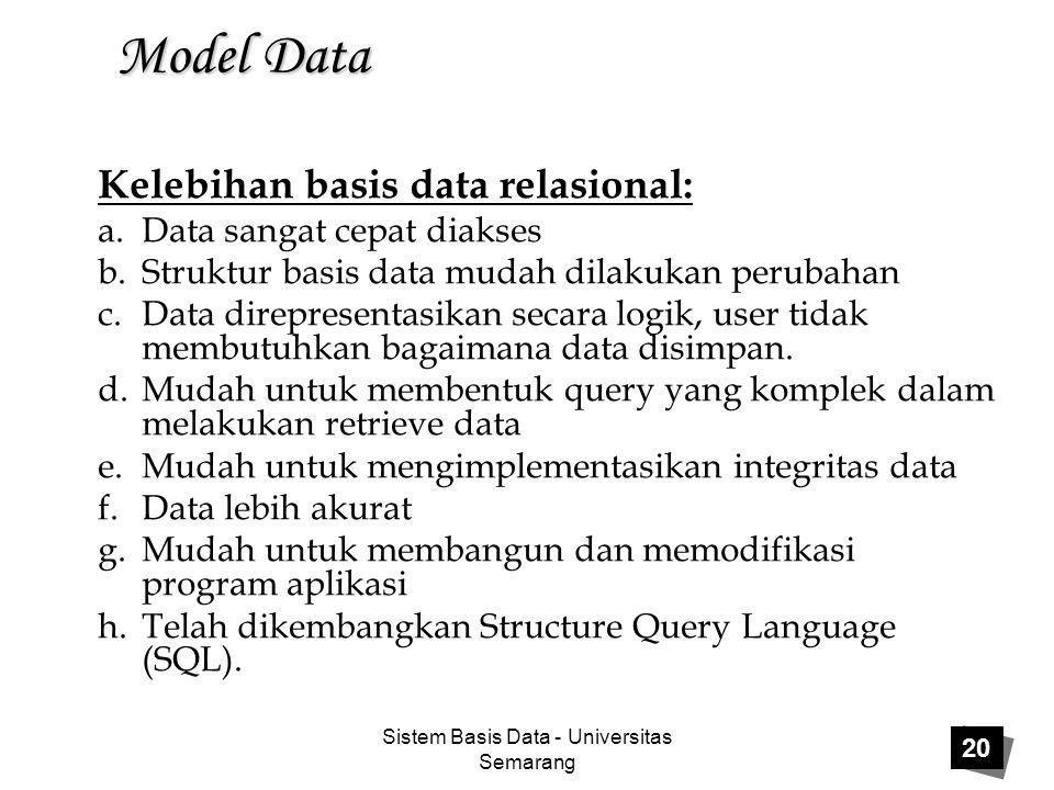 Sistem Basis Data - Universitas Semarang 20 Model Data Kelebihan basis data relasional: a.Data sangat cepat diakses b.Struktur basis data mudah dilaku