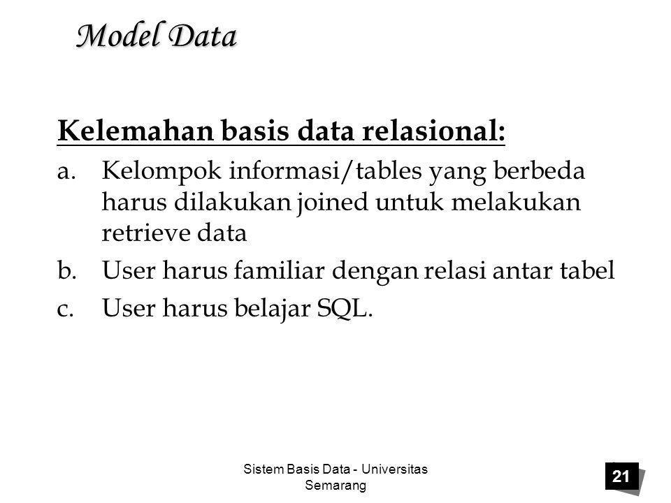Sistem Basis Data - Universitas Semarang 21 Model Data Kelemahan basis data relasional: a.Kelompok informasi/tables yang berbeda harus dilakukan joine