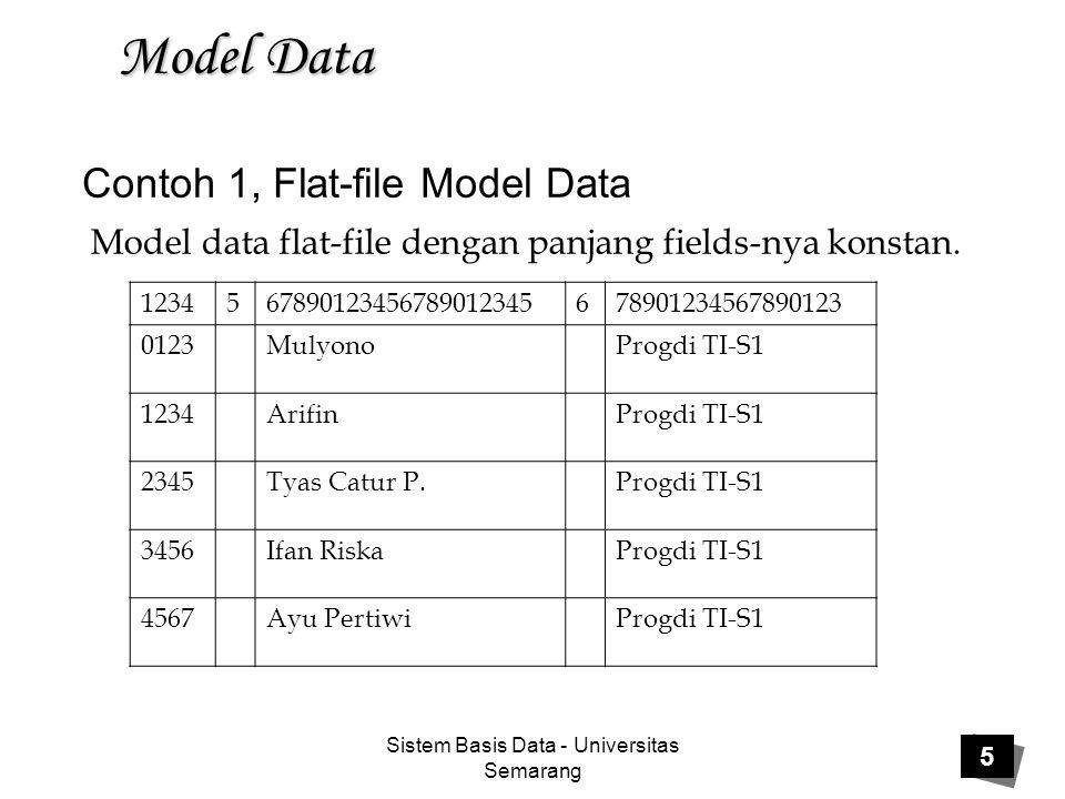 Sistem Basis Data - Universitas Semarang 16 Model Data Kelebihan model data jaringan:  Data lebih cepat diakses  User dapat mengakses data dimulai dari beberapa tabel  Mudah untuk memodelkan basis data yang komplek  Mudah untuk membentuk query yang komplek dalam melakukan retrieve data.