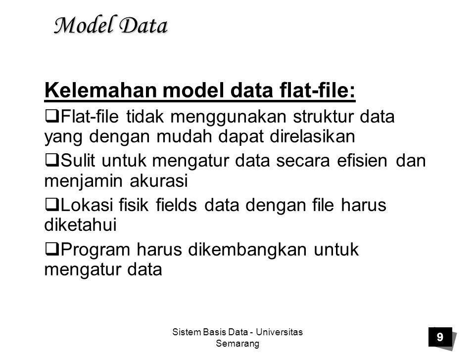 Sistem Basis Data - Universitas Semarang 20 Model Data Kelebihan basis data relasional: a.Data sangat cepat diakses b.Struktur basis data mudah dilakukan perubahan c.Data direpresentasikan secara logik, user tidak membutuhkan bagaimana data disimpan.
