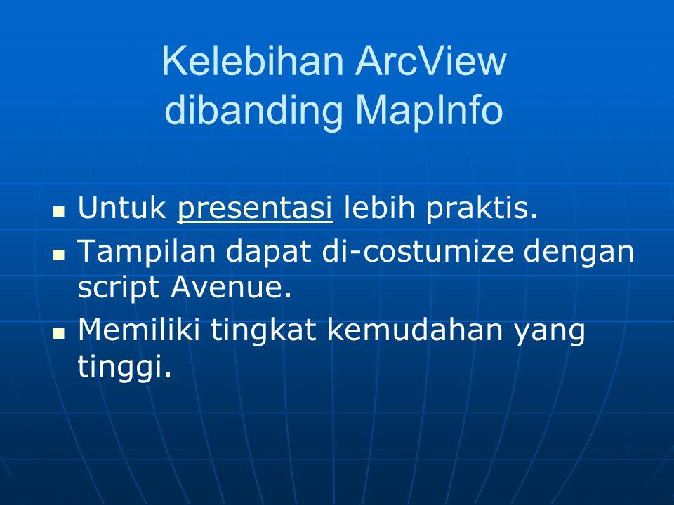 Kelebihan ArcView dibanding MapInfo Untuk presentasi lebih praktis.presentasi Tampilan dapat di-costumize dengan script Avenue.