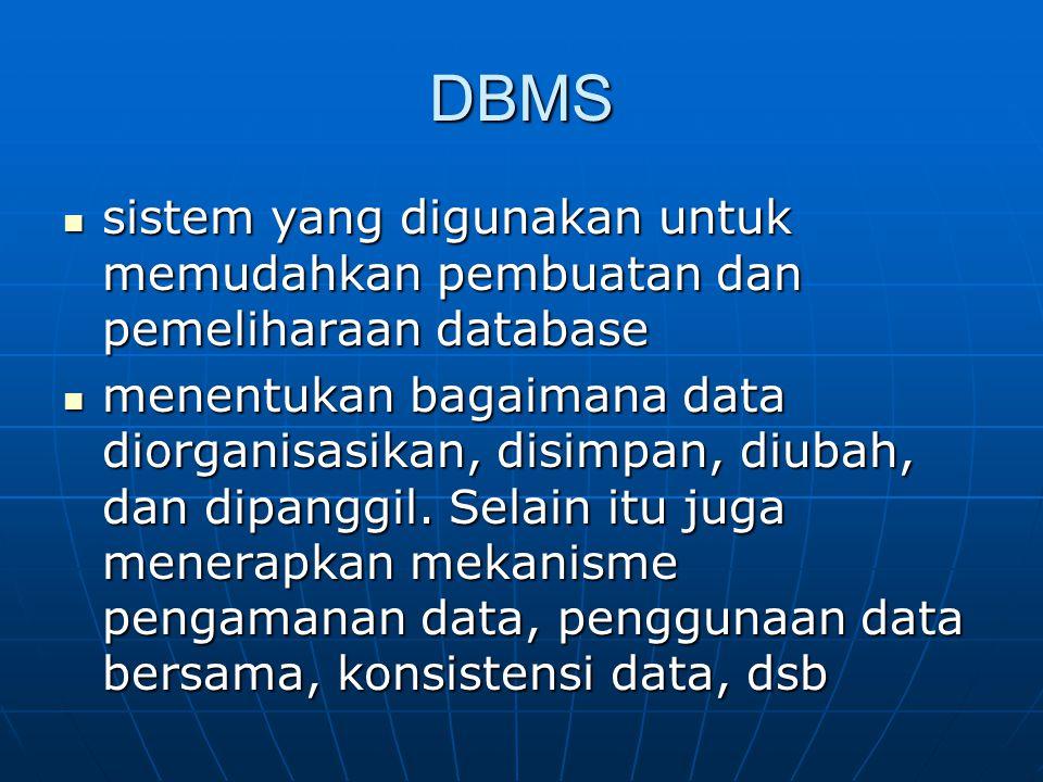 DBMS sistem yang digunakan untuk memudahkan pembuatan dan pemeliharaan database sistem yang digunakan untuk memudahkan pembuatan dan pemeliharaan database menentukan bagaimana data diorganisasikan, disimpan, diubah, dan dipanggil.