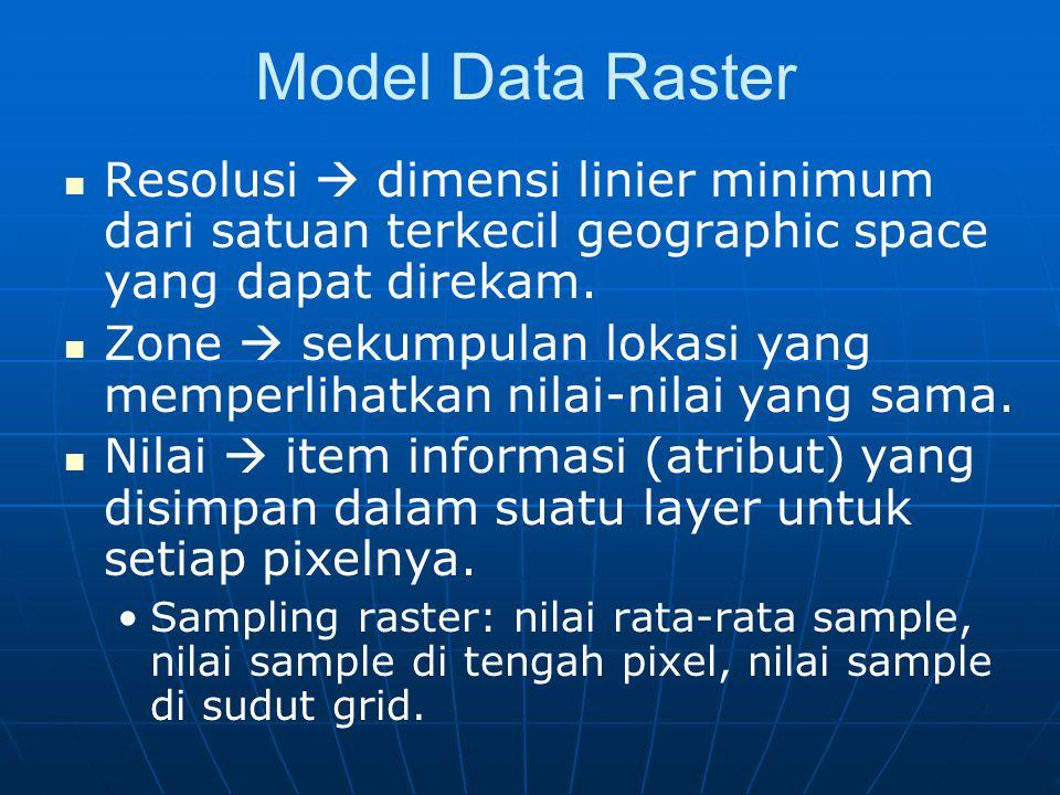 Model Data Raster Resolusi  dimensi linier minimum dari satuan terkecil geographic space yang dapat direkam.