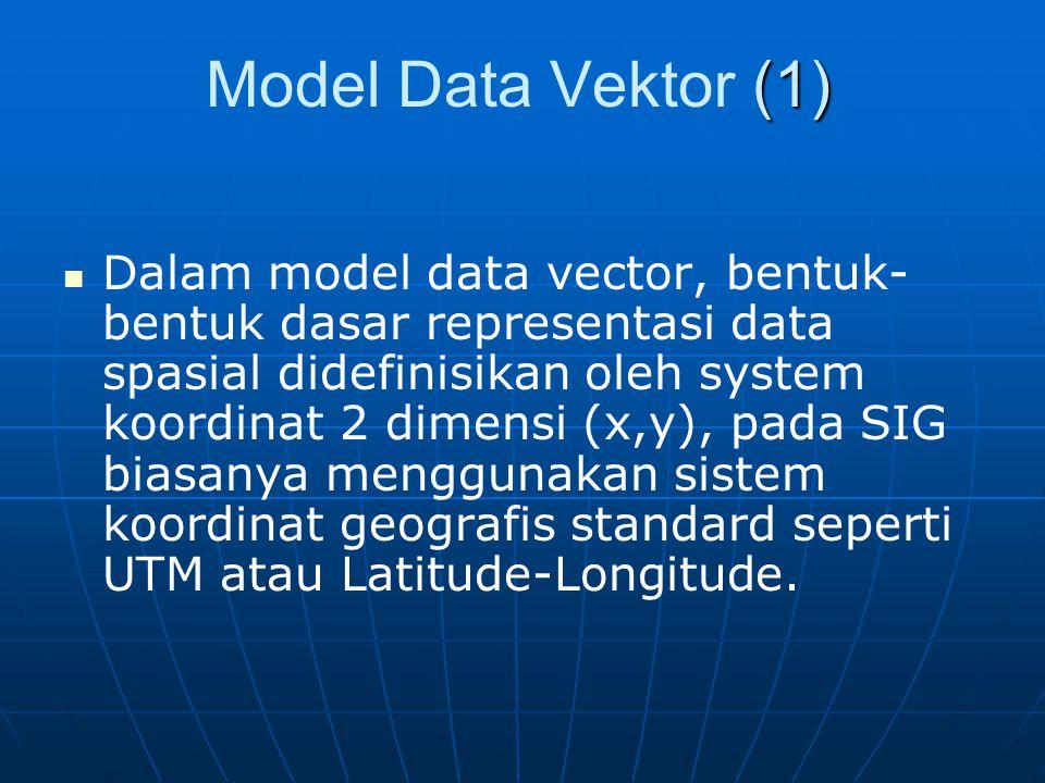 (1) Model Data Vektor (1) Dalam model data vector, bentuk- bentuk dasar representasi data spasial didefinisikan oleh system koordinat 2 dimensi (x,y), pada SIG biasanya menggunakan sistem koordinat geografis standard seperti UTM atau Latitude-Longitude.