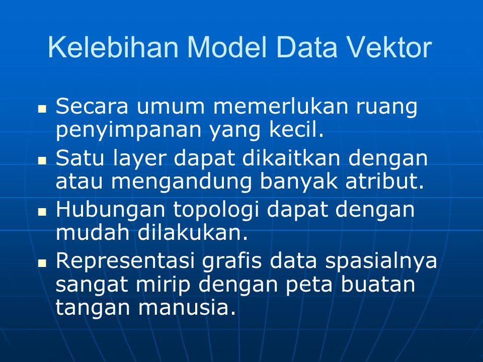 Kelebihan Model Data Vektor Secara umum memerlukan ruang penyimpanan yang kecil.