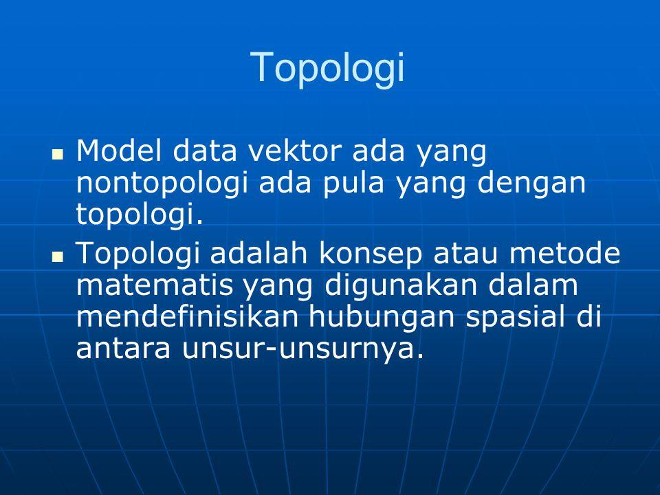 Topologi Model data vektor ada yang nontopologi ada pula yang dengan topologi.