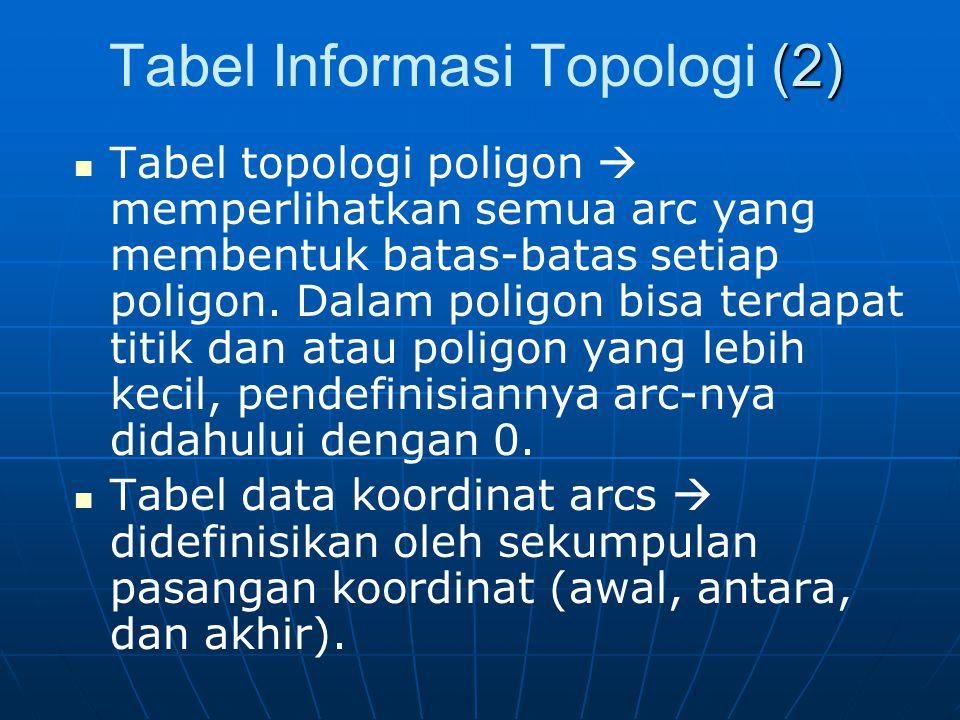 (2) Tabel Informasi Topologi (2) Tabel topologi poligon  memperlihatkan semua arc yang membentuk batas-batas setiap poligon.