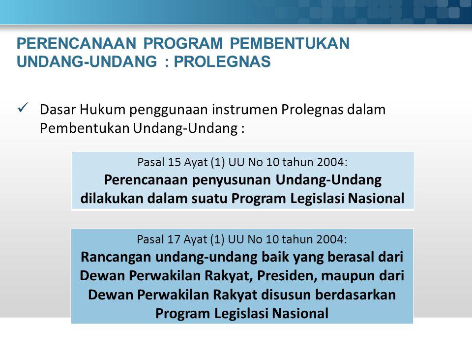PERENCANAAN PROGRAM PEMBENTUKAN UNDANG-UNDANG : PROLEGNAS Dasar Hukum penggunaan instrumen Prolegnas dalam Pembentukan Undang-Undang : Pasal 15 Ayat (1) UU No 10 tahun 2004: Perencanaan penyusunan Undang ‑ Undang dilakukan dalam suatu Program Legislasi Nasional Pasal 17 Ayat (1) UU No 10 tahun 2004: Rancangan undang-undang baik yang berasal dari Dewan Perwakilan Rakyat, Presiden, maupun dari Dewan Perwakilan Rakyat disusun berdasarkan Program Legislasi Nasional