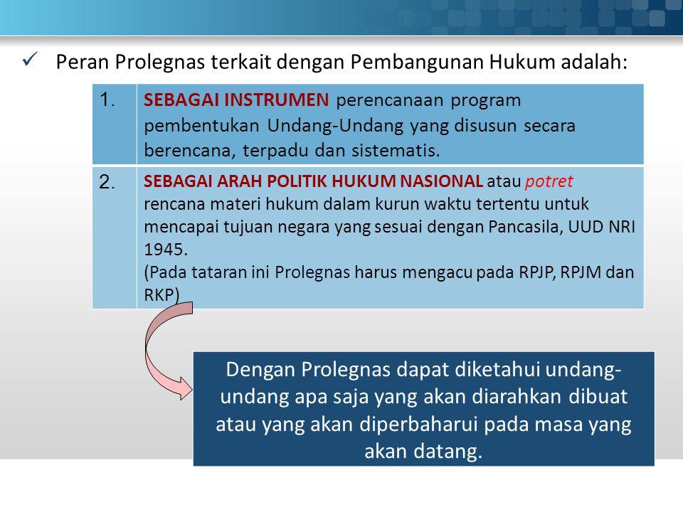 Peran Prolegnas terkait dengan Pembangunan Hukum adalah: 1.