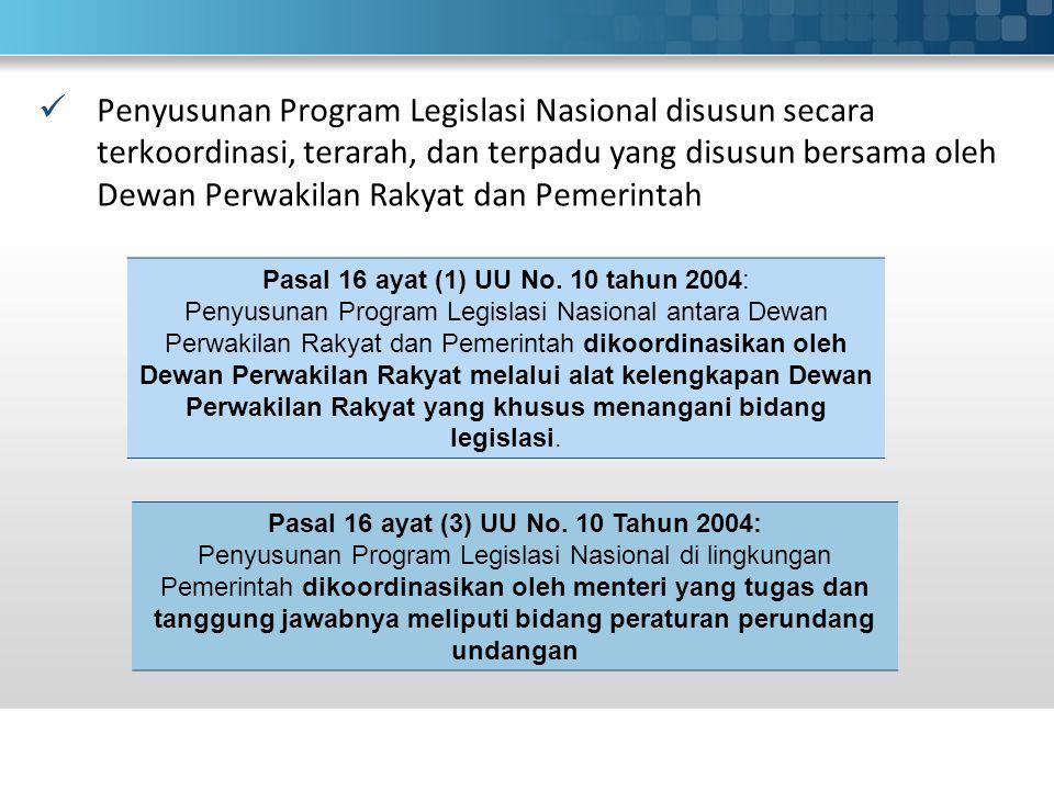 Penyusunan Program Legislasi Nasional disusun secara terkoordinasi, terarah, dan terpadu yang disusun bersama oleh Dewan Perwakilan Rakyat dan Pemerintah Pasal 16 ayat (1) UU No.