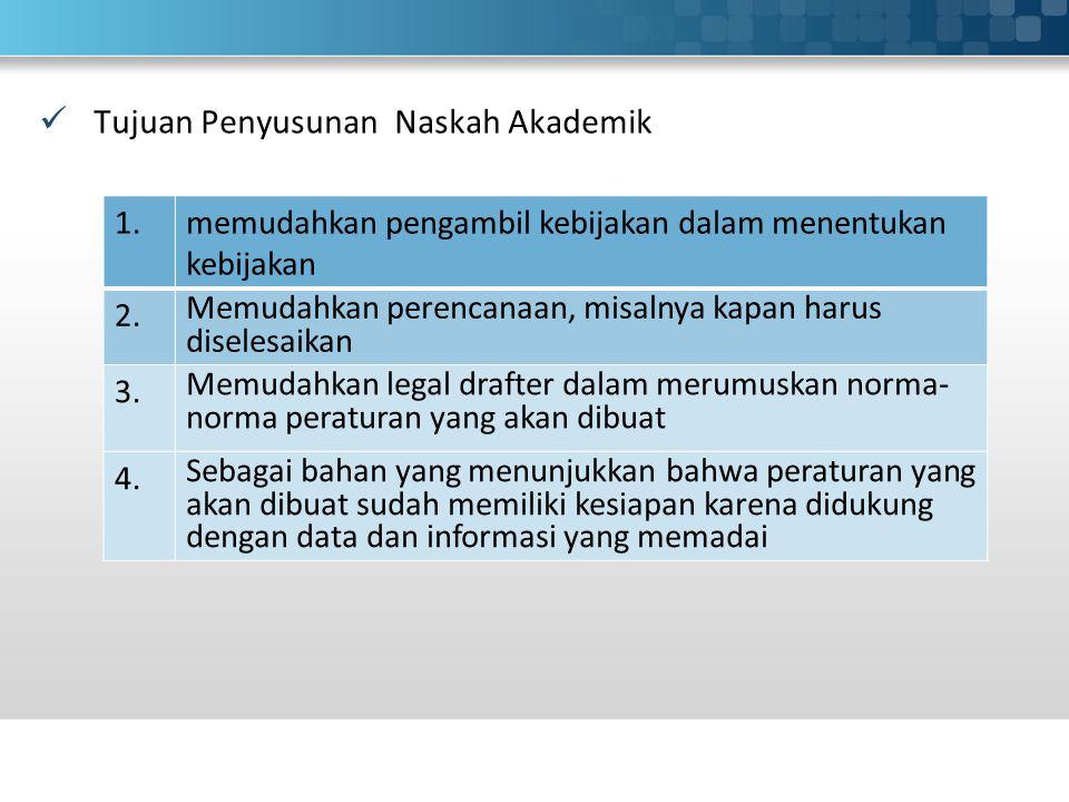 Tujuan Penyusunan Naskah Akademik 1.memudahkan pengambil kebijakan dalam menentukan kebijakan 2.